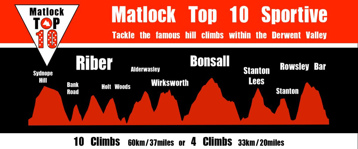 Matlock Top 10 N:L